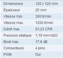 [DOSSIER] Ventilation et refroidissement Carac-noctua-120