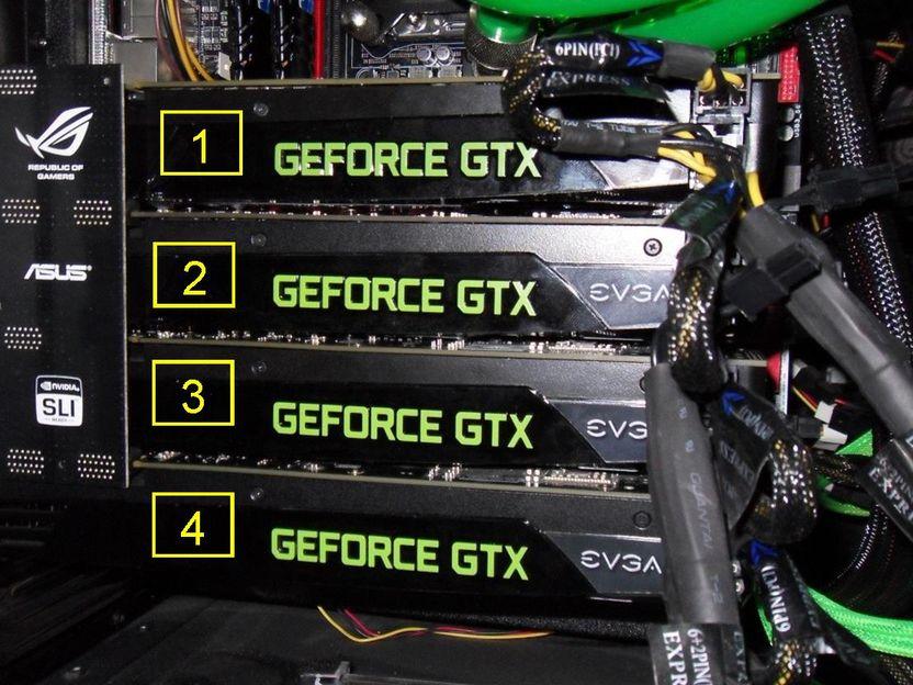 [DOSSIER] Présentation Gtx-titan-quad