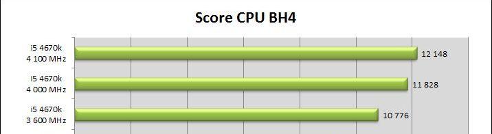 [DOSSIER] Overclocking d'un Intel core i5 4670K - 1° partie Oc-i5-4670k