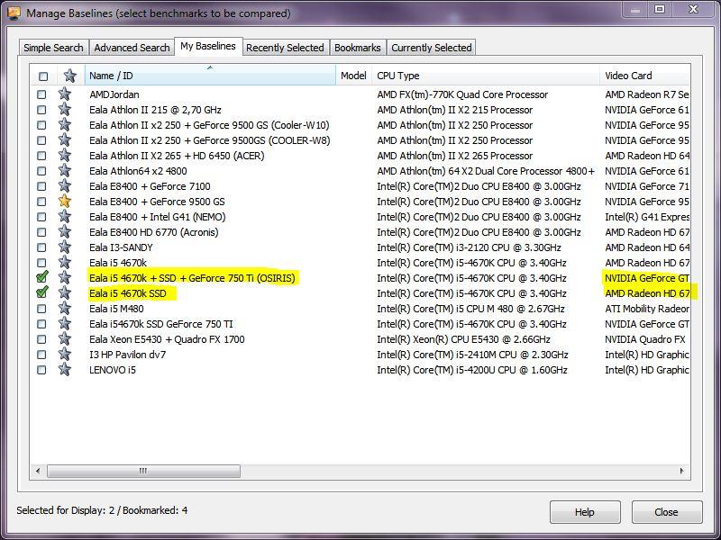 Puissance globale d'un PC Passmark12
