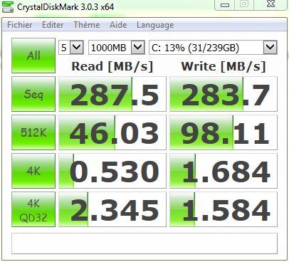 La légende du disque SSD... RAID%200%20Seagate%202%20X%202To