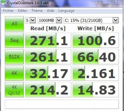 [DOSSIER] Tests et performances SSD SSD-3GB-775