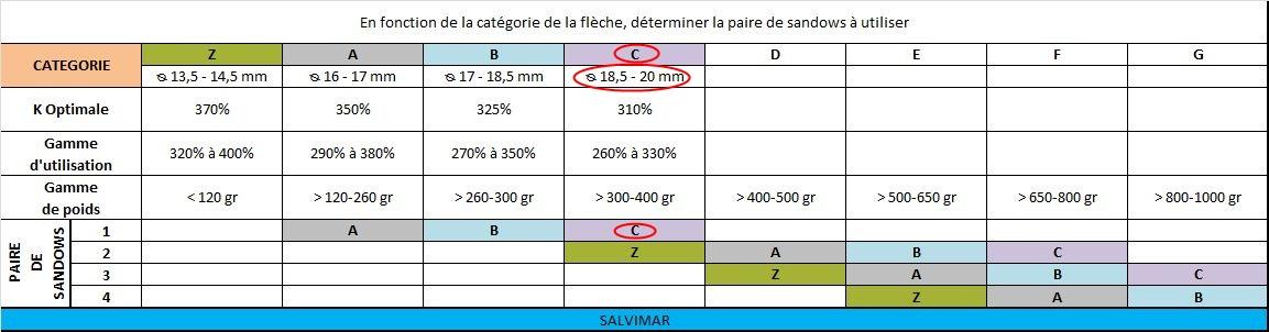 Les sandows et obus Categorie%20sandows