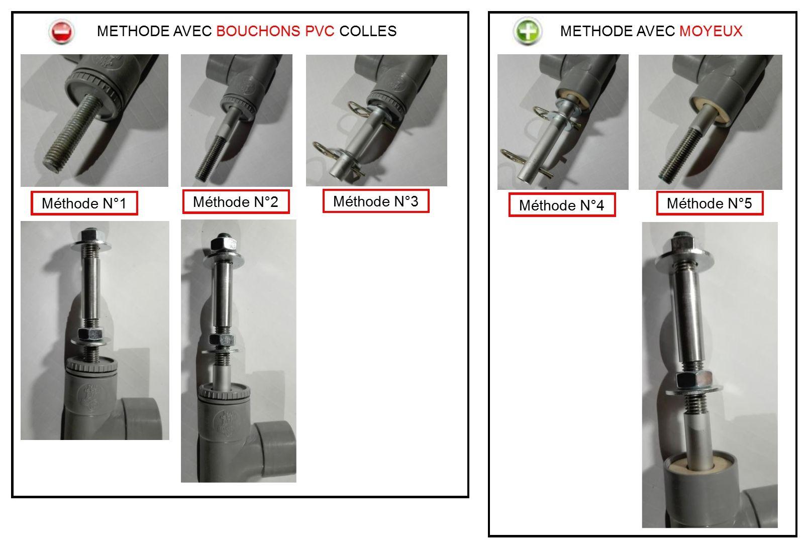 RÉCAPITULATIF : 5 méthodes pour réaliser l'axe de roulement 5-methodes-axe-roulement