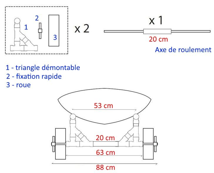3) PROJET N°2 : coupe, montage, collage, pesée et tests Plan-chariot2