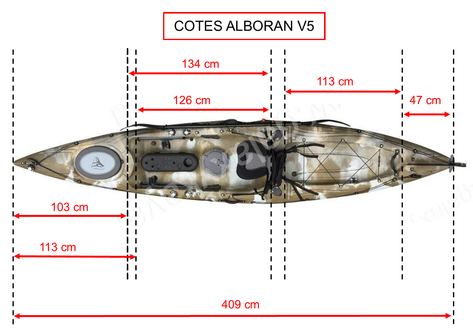 Dimensions et cotes de l'Alboran Cotes-alboran