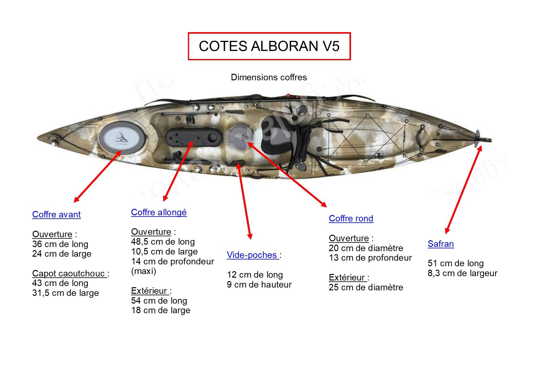 Alboran (GALAXY KAYAK) Cotes-coffres