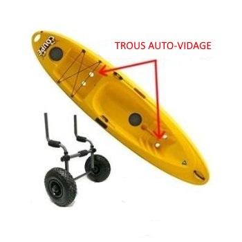 2 - Le déplacement du kayak (courtes distances) Chariot