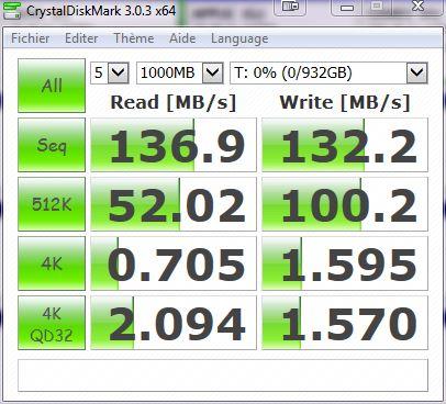 La légende du disque SSD... 1-to-7200