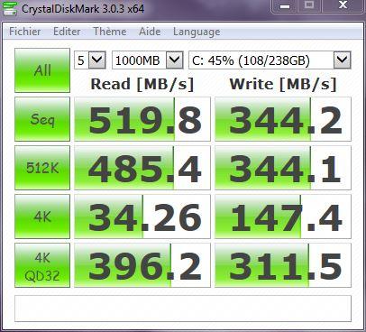 La légende du disque SSD... Crucial-mx100